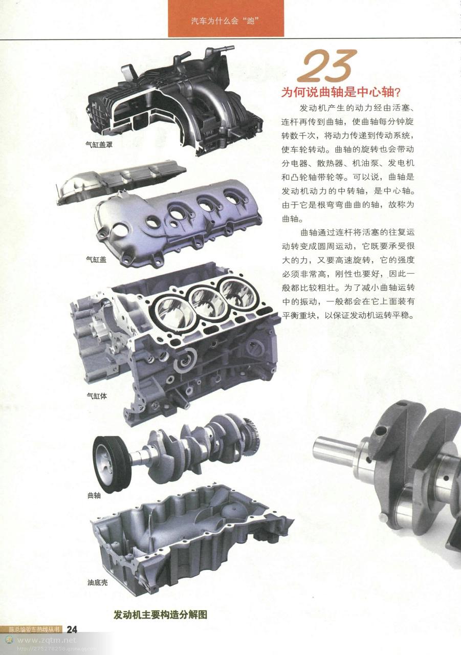 重要汽车行业资料:图解汽车原理与结构