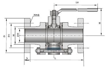 高压锻钢球阀结构图及常用尺寸表
