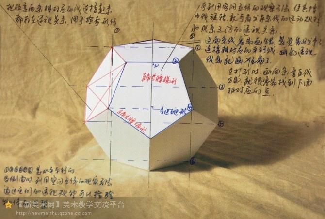 """是了解最基本的素描语言,学会组成世界物质基本元素""""方""""与""""圆""""的认识"""