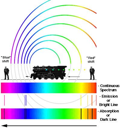 雷达测速原理 - snmplink的博客