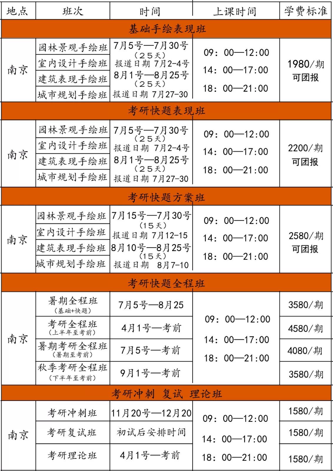 东道手绘2014暑假班招生简章