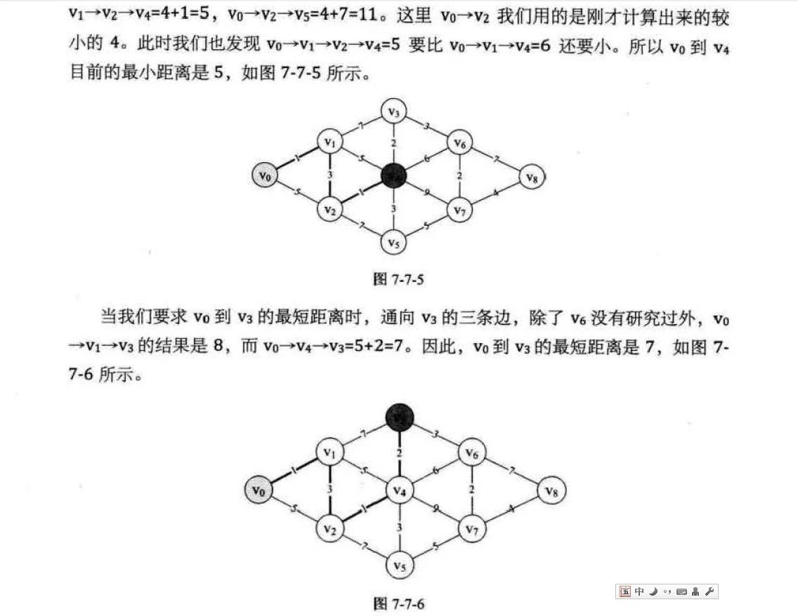 数据结构:最短路径