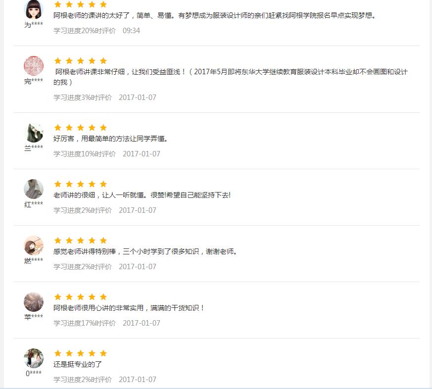 服裝設計學院哪里好,學員調查才是最好的反饋33 作者:蝸牛 帖子ID:887