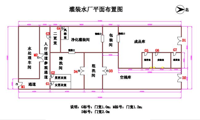 常见正规水厂车间平面设计图