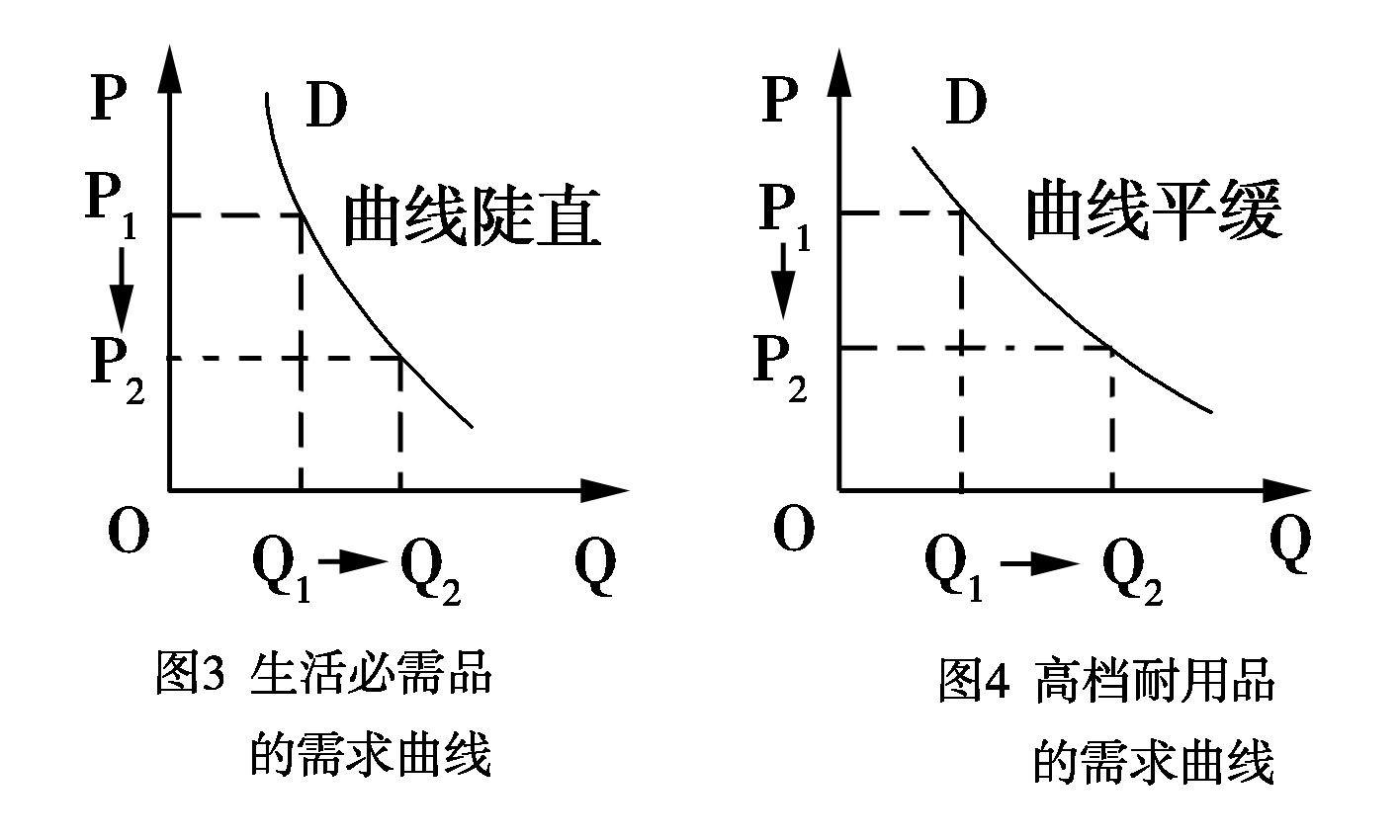 电路 电路图 电子 设计图 原理图 1416_850