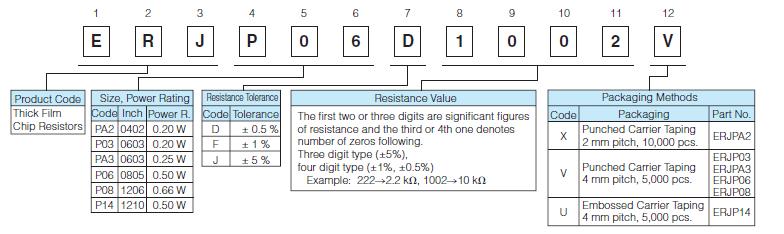 20w:0402英寸/ 1005号尺寸mm(erjpa2)100v,0603英寸/1608毫米尺寸(erj