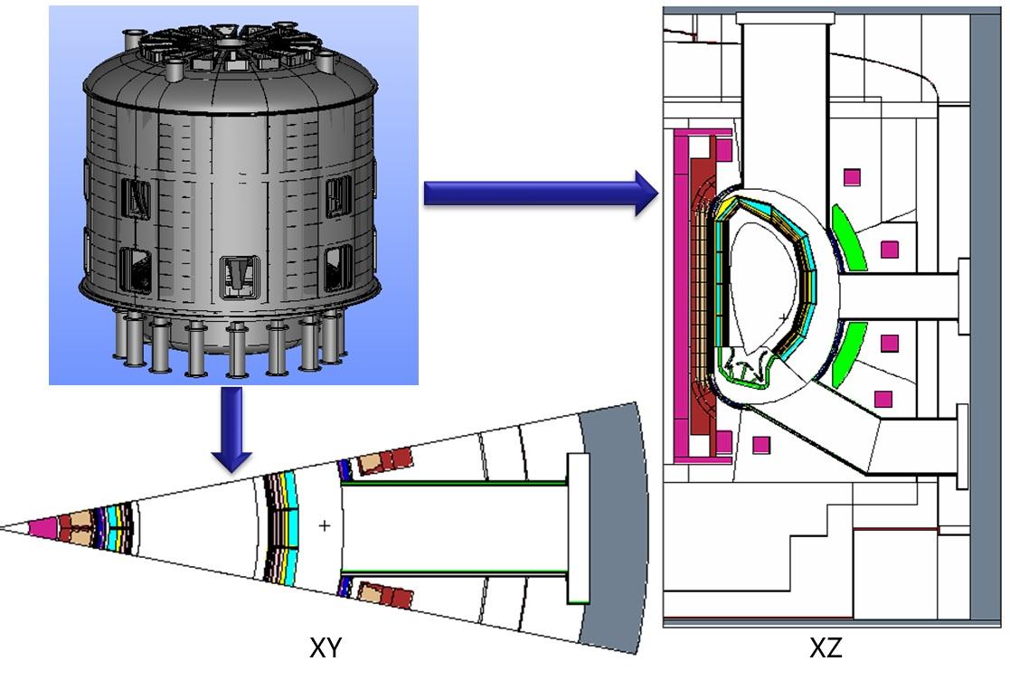 Three-dimensional neutronic analysis model of CFETR.