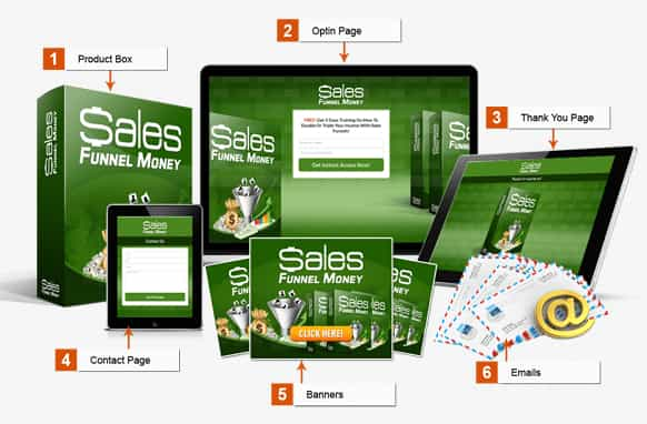 Sales Funnel Money