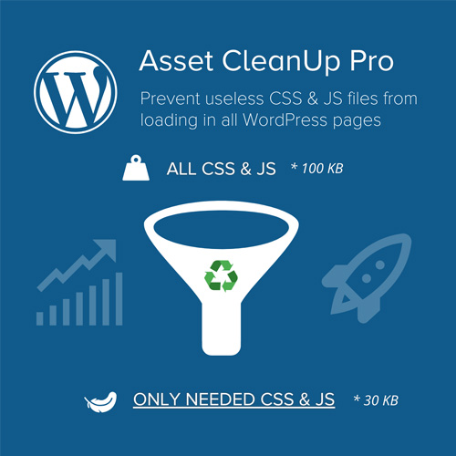 wordpress插件-Asset CleanUp Page Speed Booster PRO 1.1.9.1
