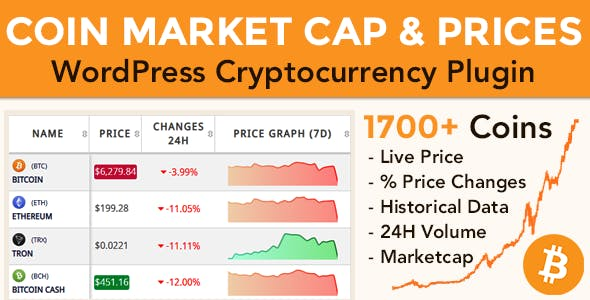 wordpress插件-Coin Market Cap & Prices 4.1.0